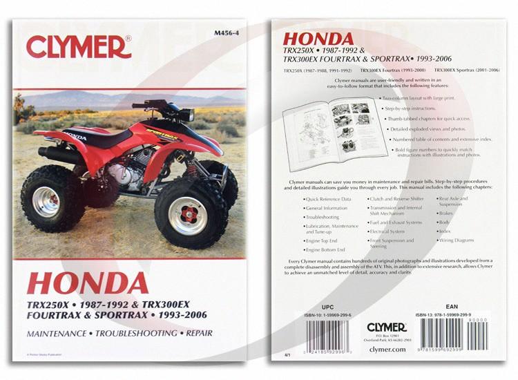 1987 honda trx250x repair manual open source user manual u2022 rh dramatic varieties com 1987 honda trx250x owners manual 1987 honda trx250x service manual free download