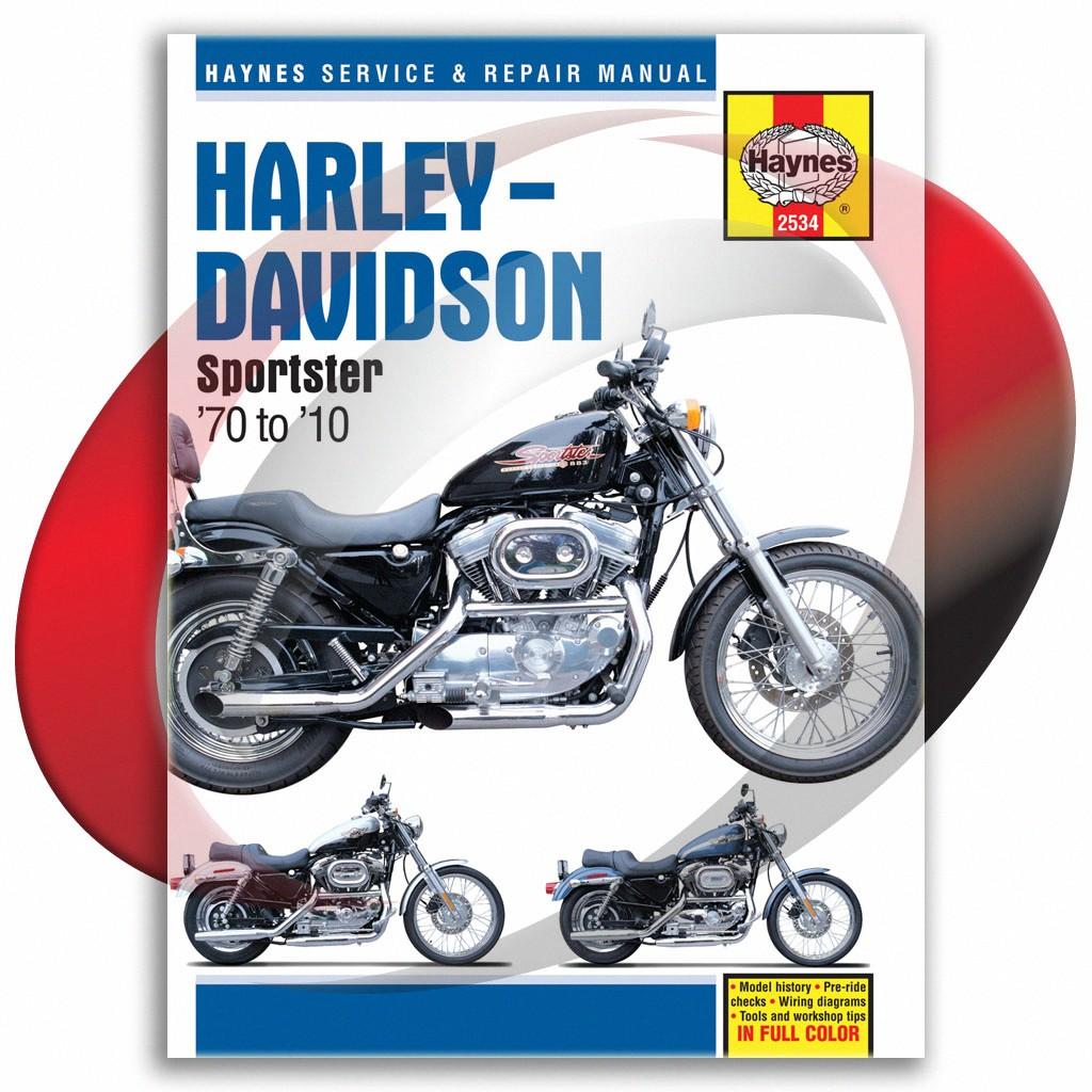 Harley Davidson Sportster Wiring Diagram For 1975 On Wiring Diagram